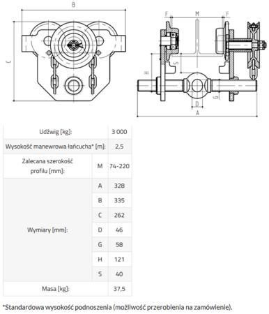 33917062 Wóżek do podwieszania i przesuwania wciągników po dwuteowniku POB 3 (udźwig: 3 T, szerokość profilu: 74-220 mm)