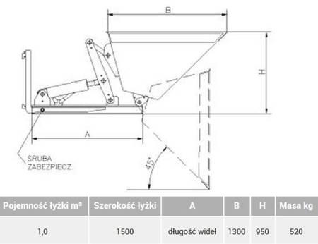 Szufla hydrauliczna na widły (pojemność łyżki: 1,0 m³, szerokość łyżki: 1500 mm) 29076513