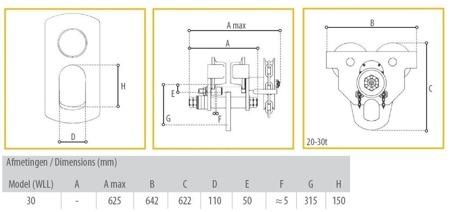 DOSTAWA GRATIS! 10272758 Wózek szynowy jednobelkowy z napędem łańcuchowym (udźwig: 30 T, zakres toru jezdnego: 144-305 mm)