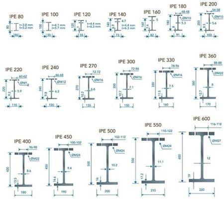 DOSTAWA GRATIS! 28867283 Wózek elektryczny Industrial 1T - szerokość belki dwuteownika do 220mm (udźwig: 1 T)