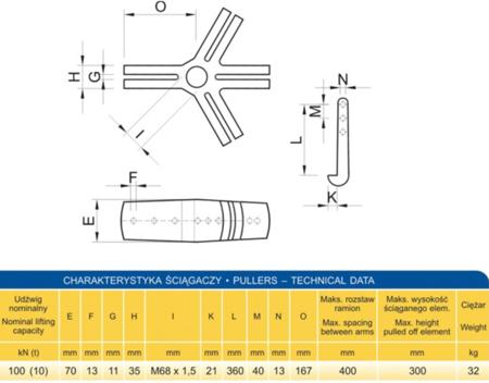 DOSTAWA GRATIS! 62725786 Ściągacz hydrauliczny (udźwig: 10T)