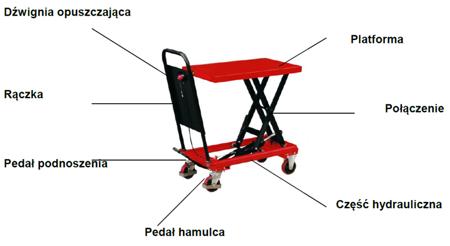 LIFERAIDA Wózek platformowy nożycowy (udźwig: 1000 kg, wymiary platformy: 1010x520 mm, wysokość podnoszenia min/max: 445-950 mm) 0301625