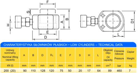 Siłownik płaski (wysokość podnoszenia min/max: 90/110mm, udźwig: 20T) 62725767